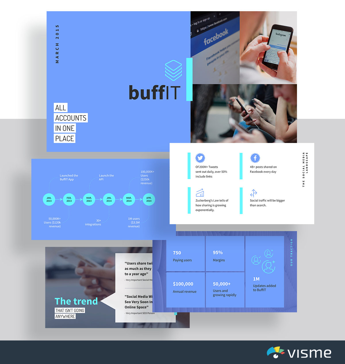 presentation slides - buffer buffit pitch deck template visme
