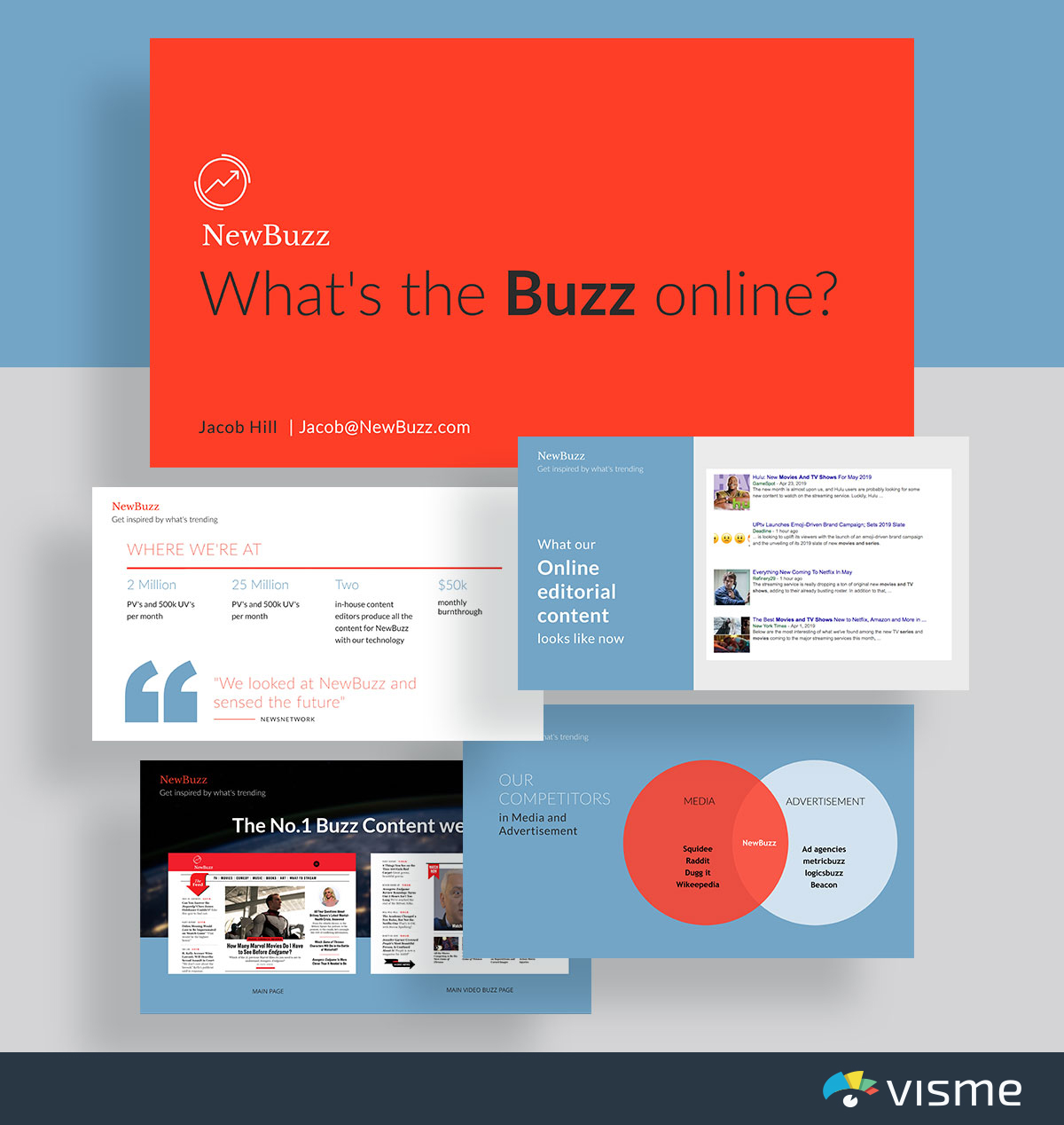 presentation slides - newbuzz buzzfeed pitch deck template visme