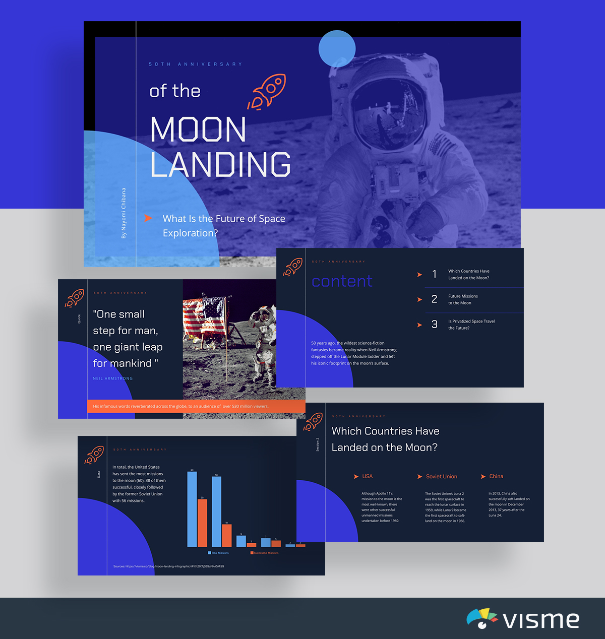 presentation topic ideas - moon landing science presentation template visme