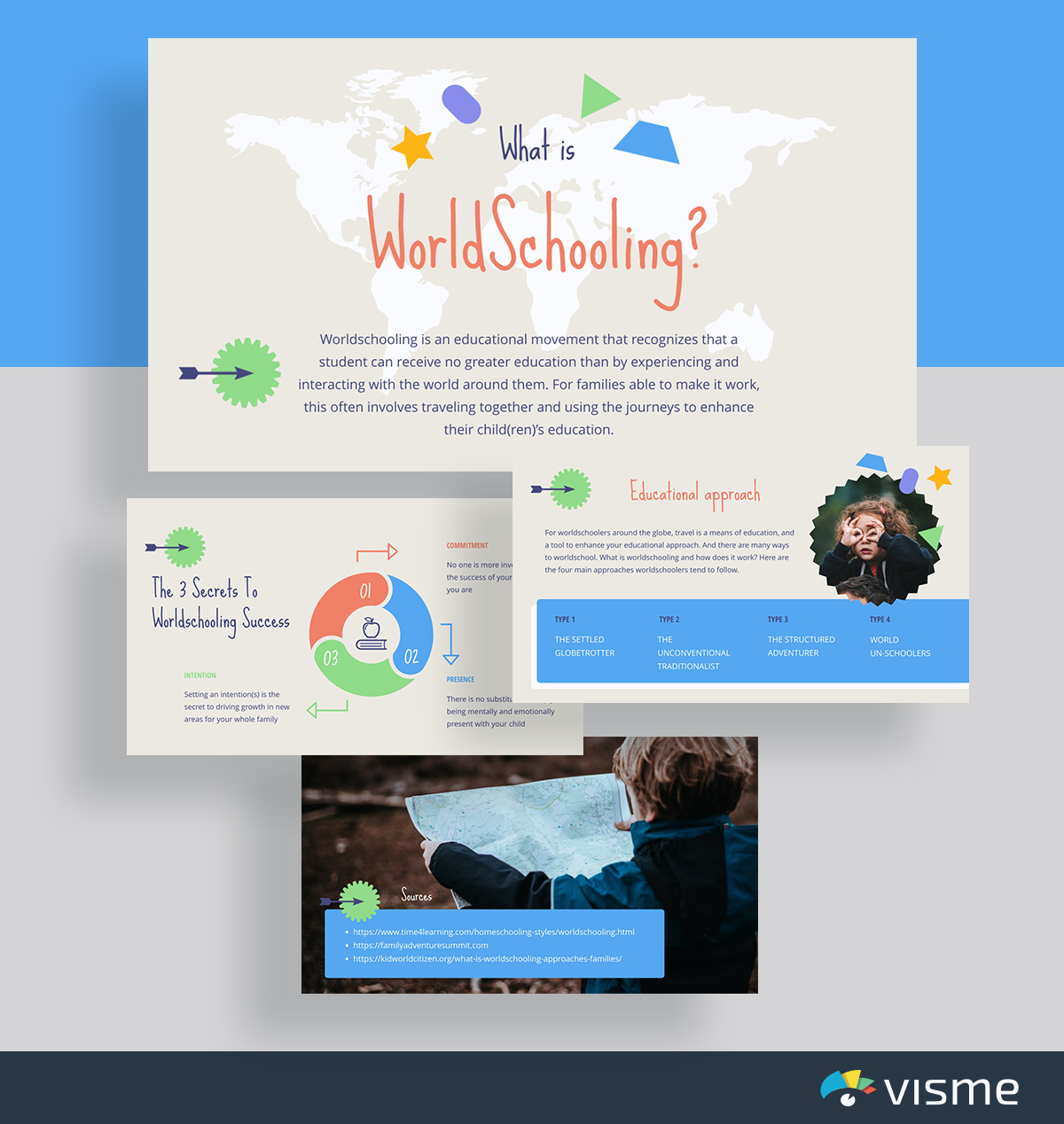 presentation topic ideas - worldschooling education presentation template visme