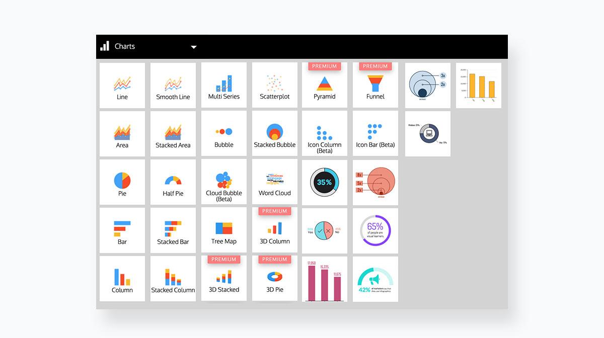 visme vs venngage - data visualization tools