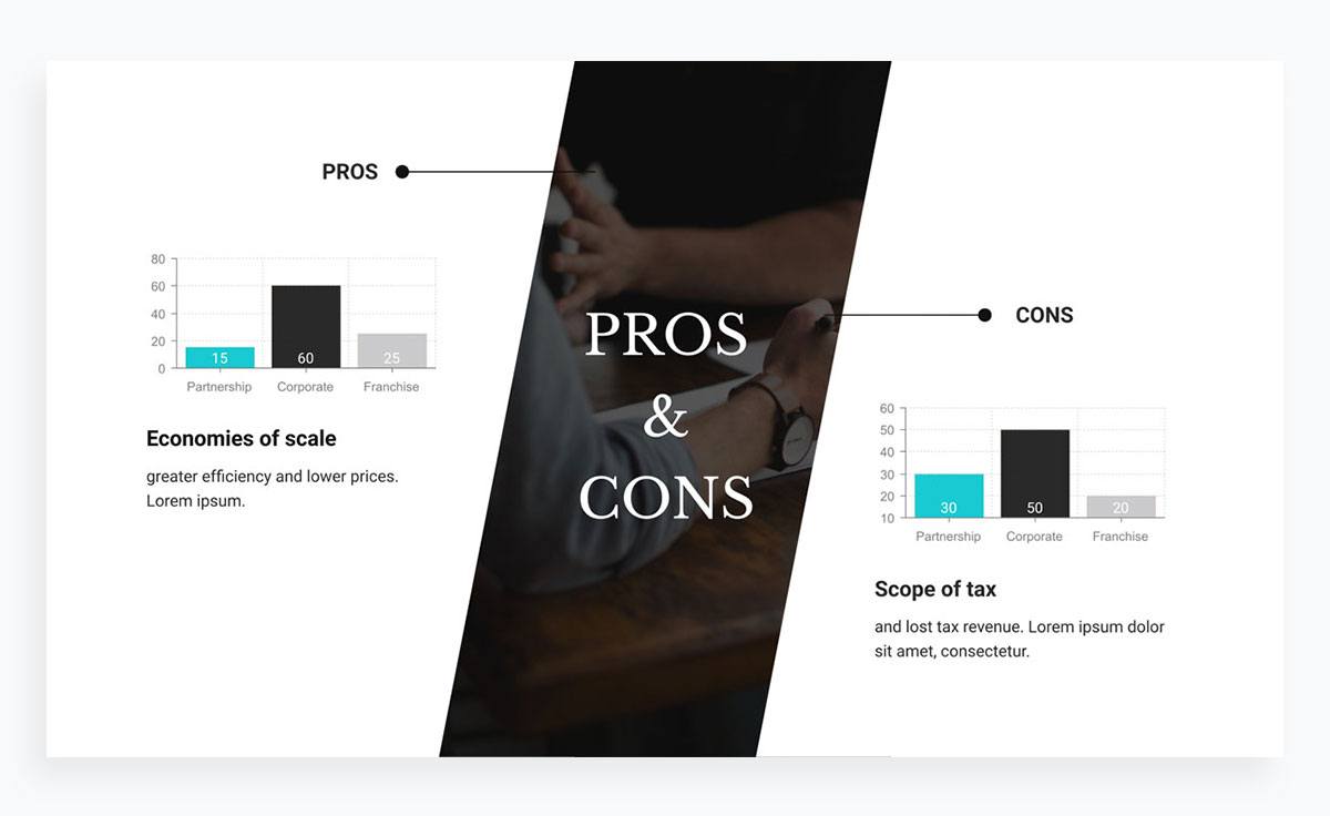 modern presentation layout template - pros and cons