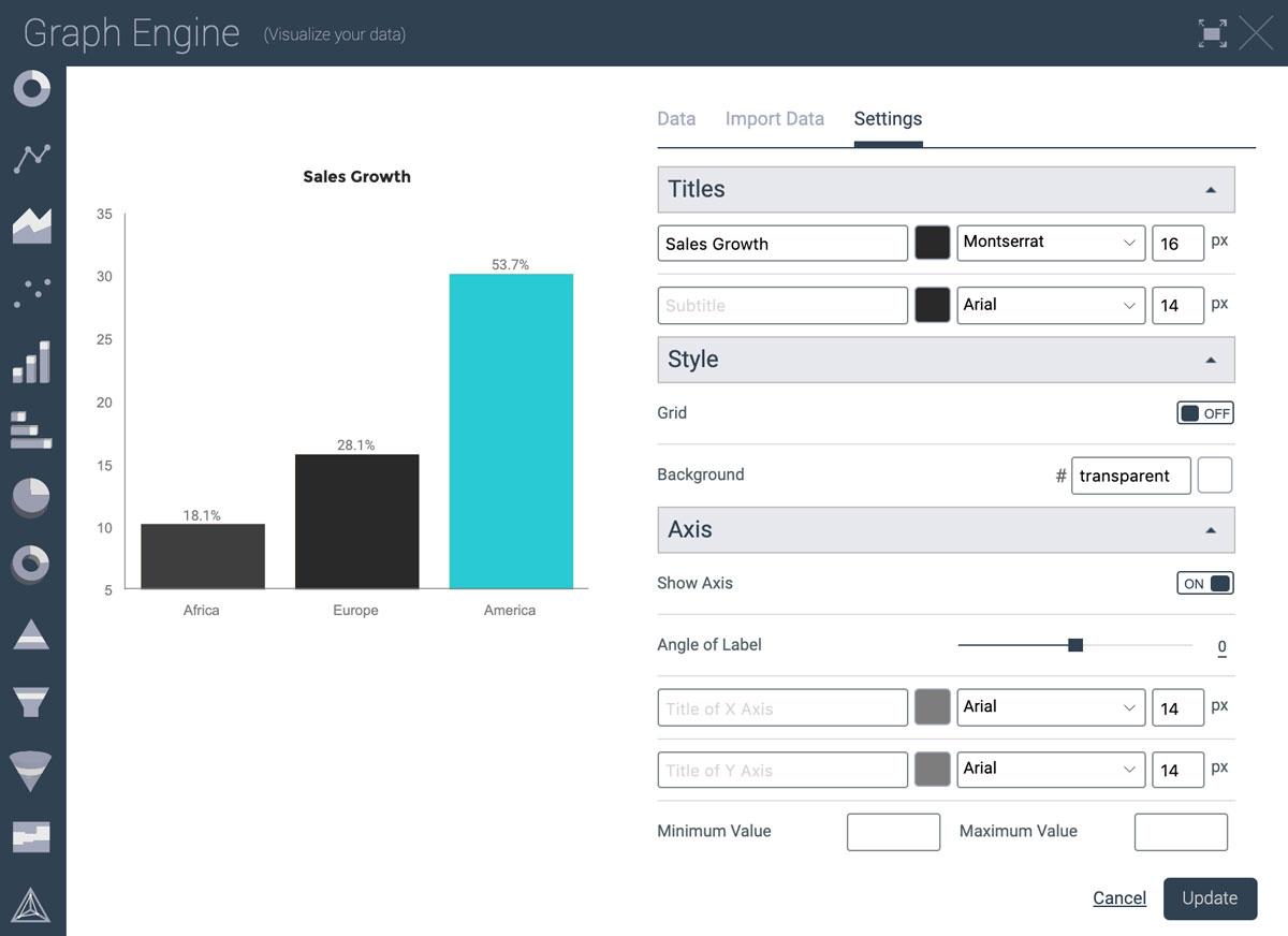 best presentation tools - charts graphs visme
