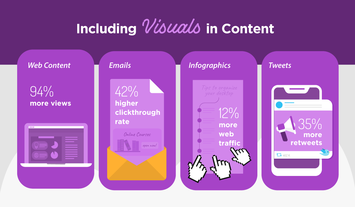 case study - upgrade content by switching to visme infographic