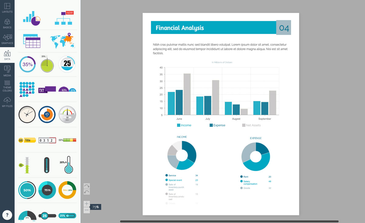 how to write a report - use data visualizations