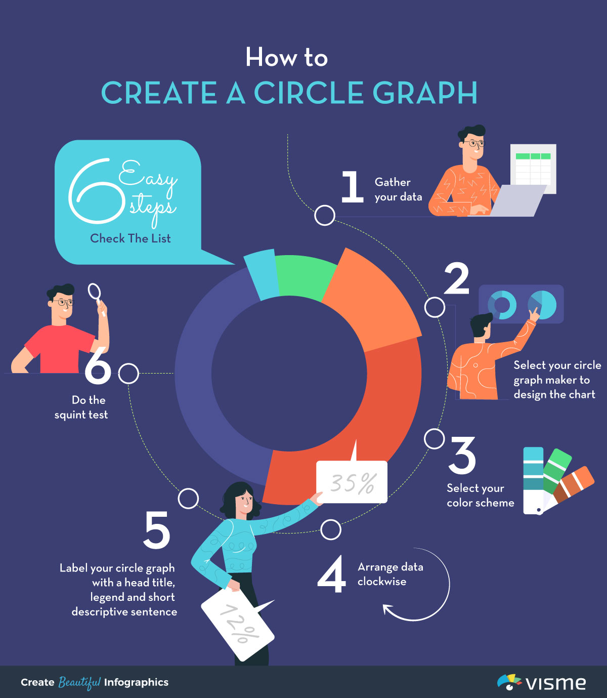 circle graph - how to create a circle graph infographic