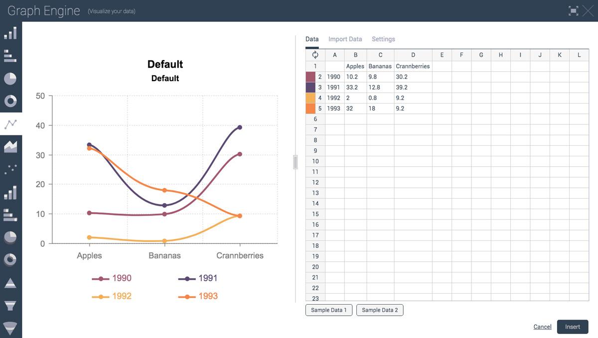 line chart - visme graph engine