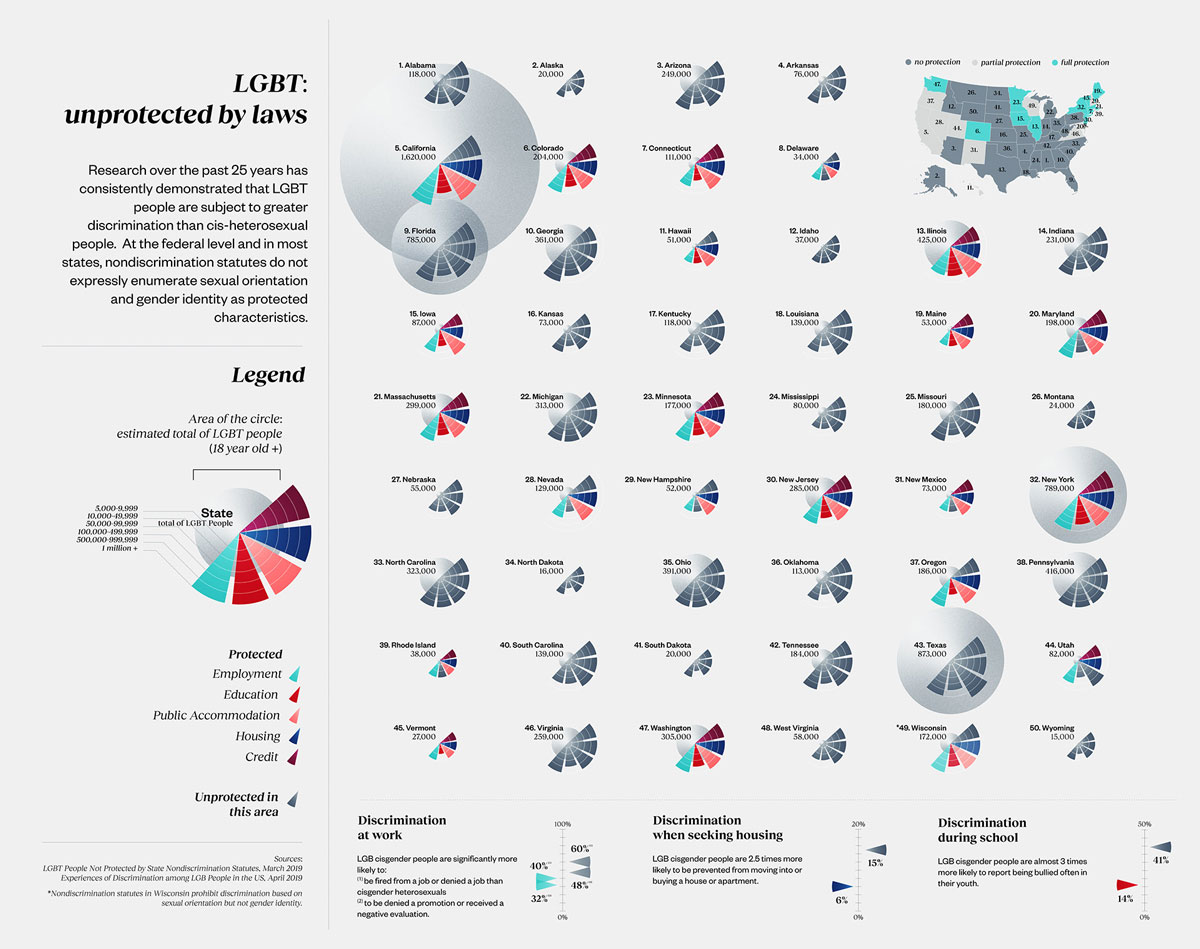 best-data-visualizations-2019-13-LGBT-Unprotected-by-Law