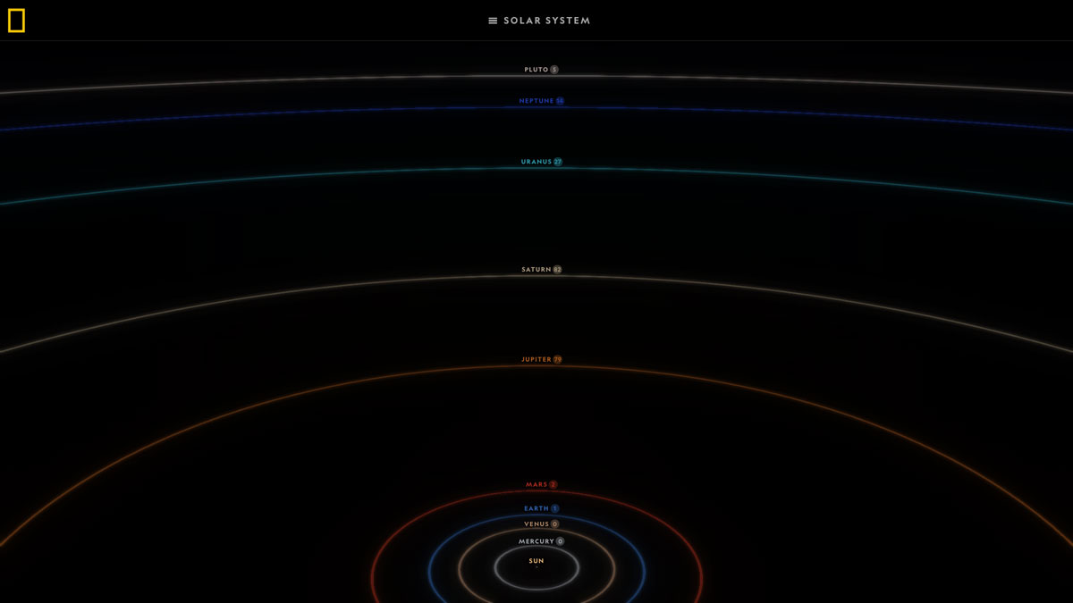best-data-visualizations-2019-3-The-Atlas-of-Moons