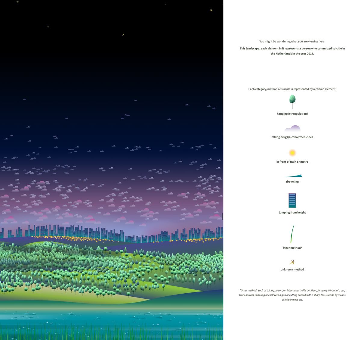 best-data-visualizations-2019-4-A-View-on-Despair
