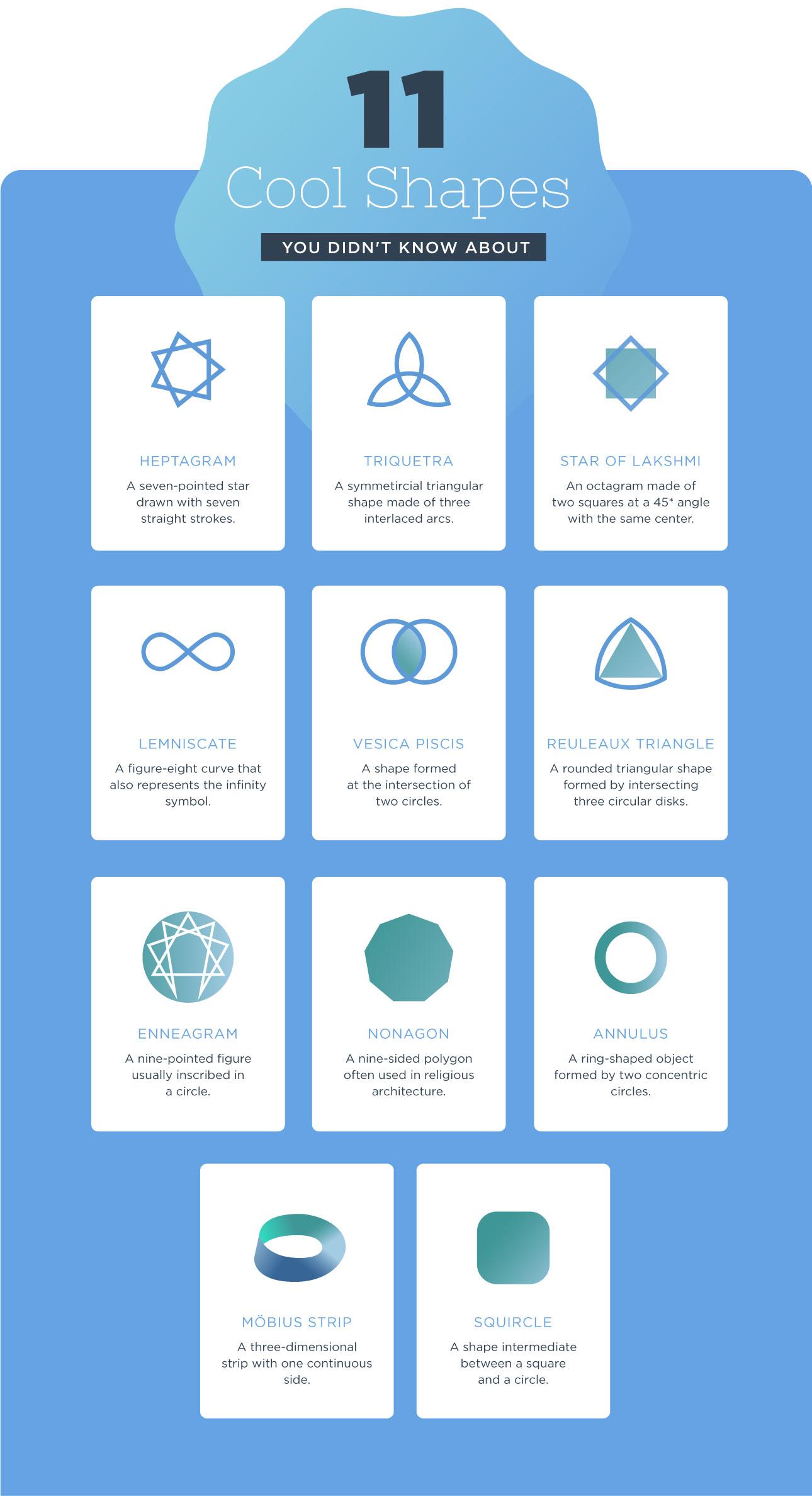 cool shapes - infographic visme