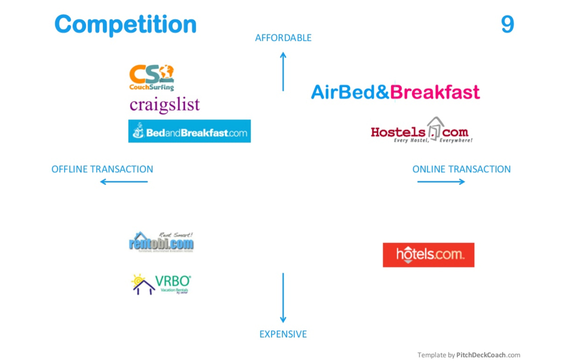 what is a pitch deck - competition slide airbnb