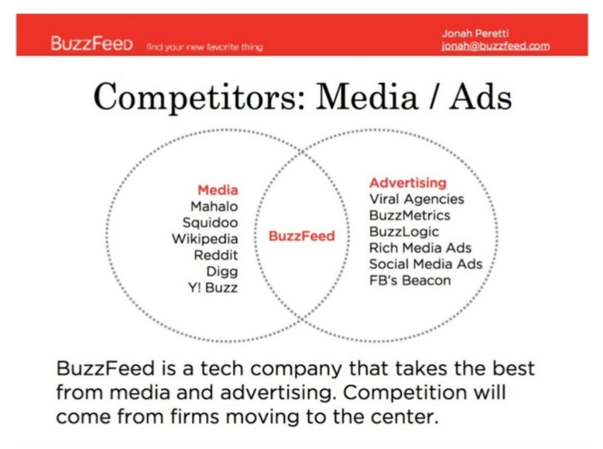 what is a pitch deck - competition slide buzzfeed