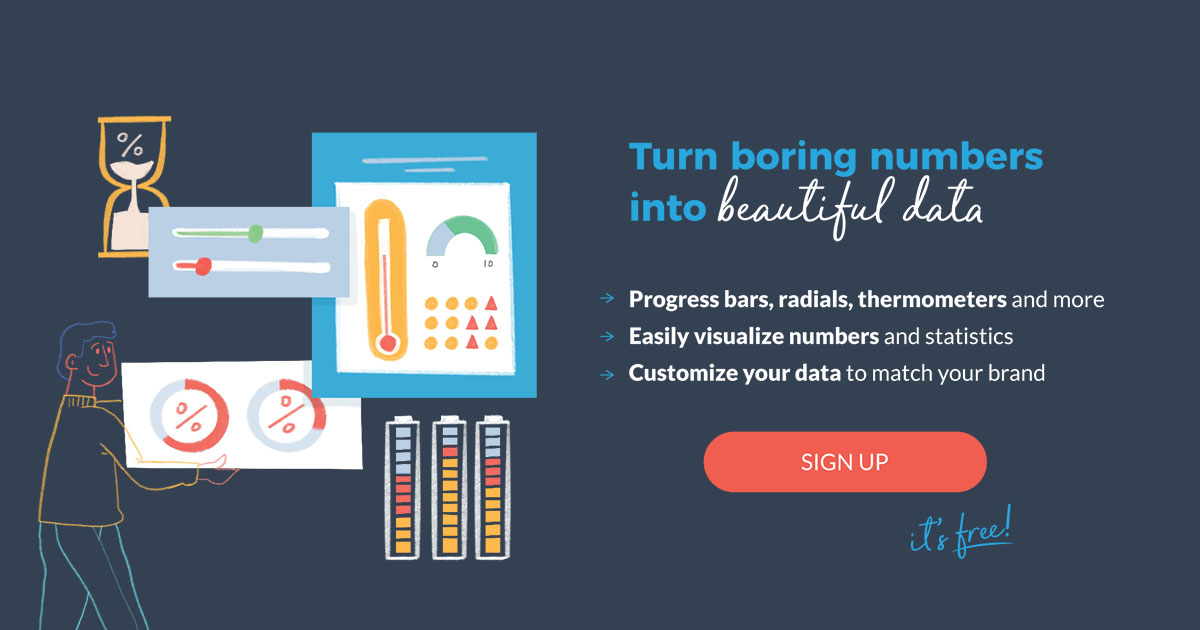 turn boring numbers into beautiful data with visme