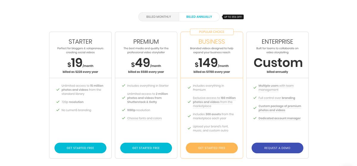 video presentation software - lumen5 pricing