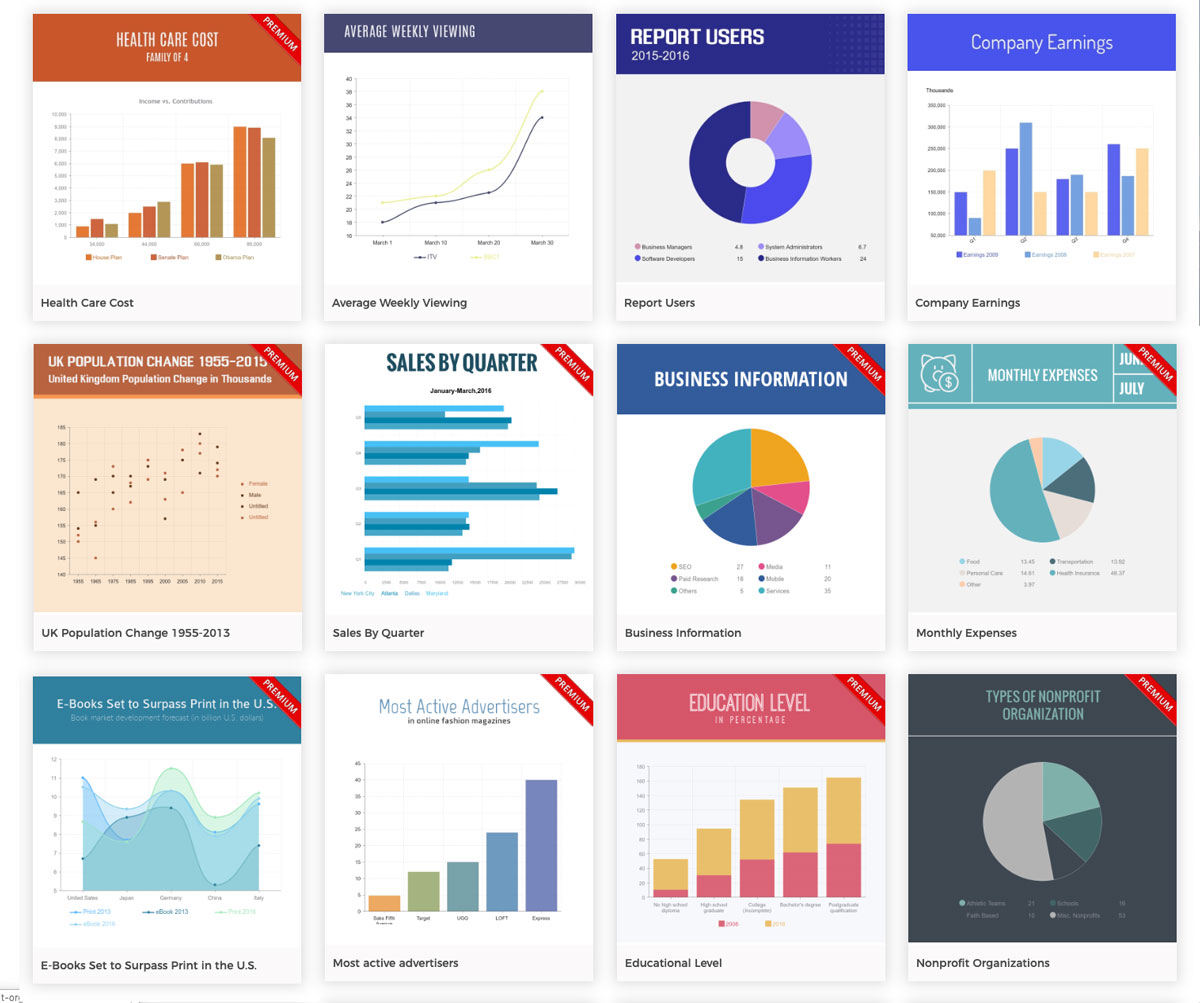 create a chart - start with a chart template like these