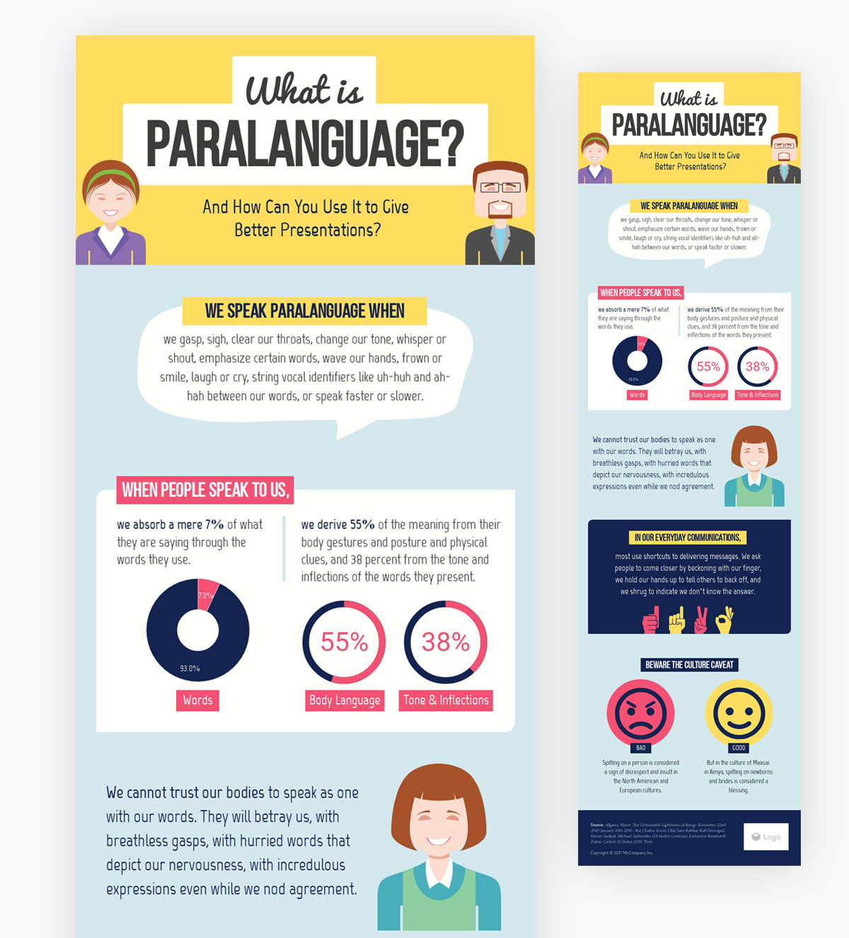 What-is-an-infographic - example template