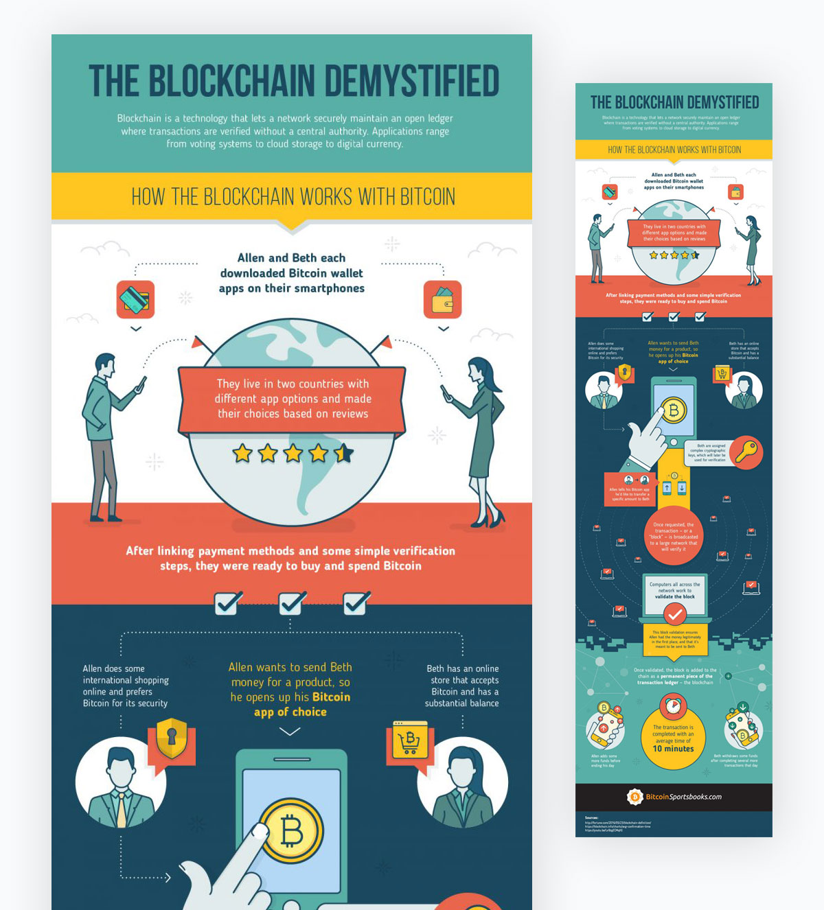 what is an infographic - example bitcoin blockchain Simplifying-a-complex-subject