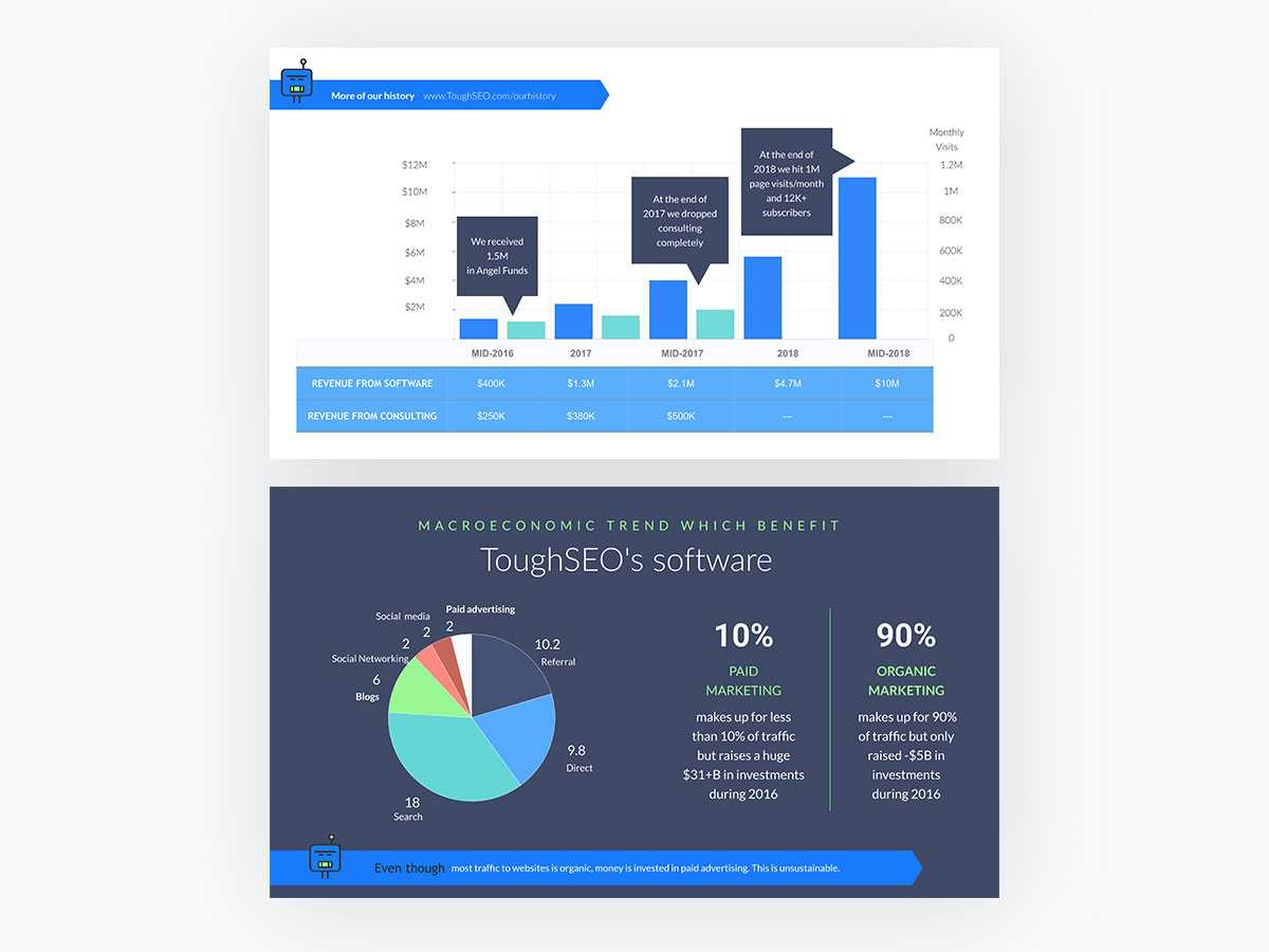 pitch deck design - toughseo pitch deck template