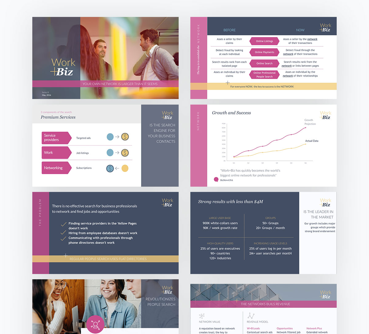 pitch deck design - work + biz pitch deck template