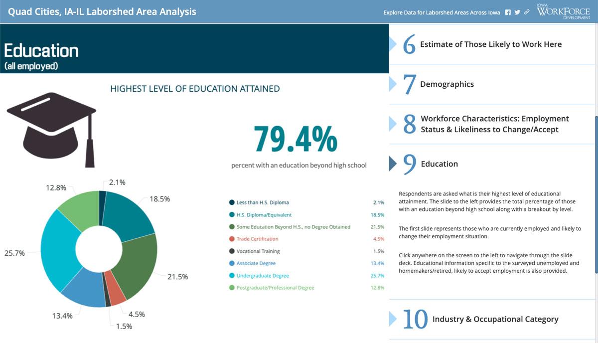 visme case study - embedded visme infographic