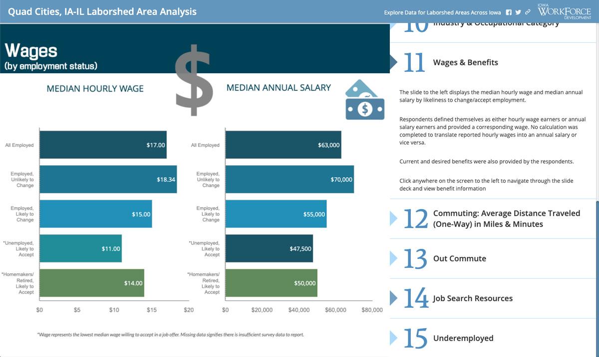 visme case study - bar chart data visualizations