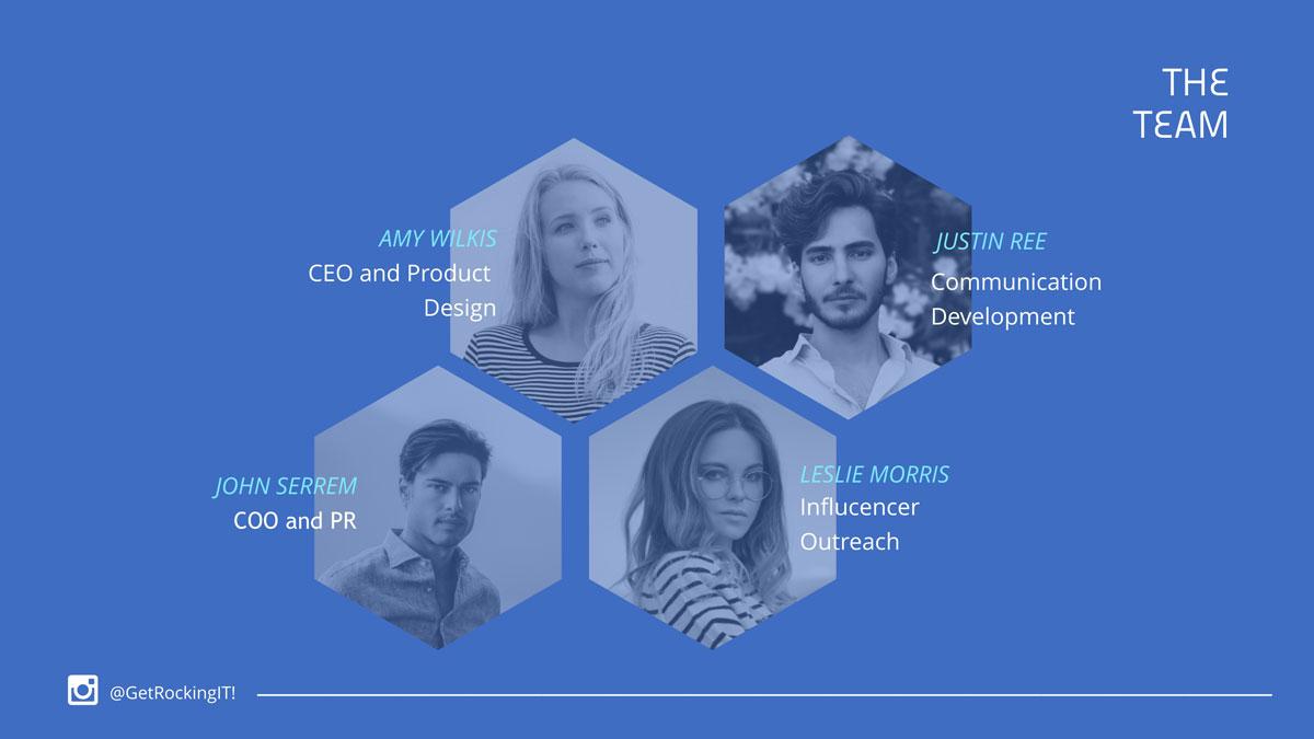 pitch deck outline - 10-Team-profiles-Slide