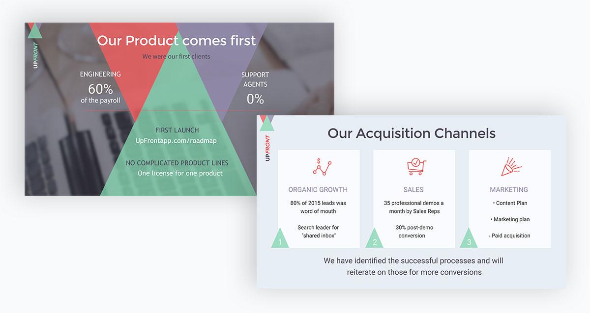 pitch deck outline - 4-Business-Model-Slide