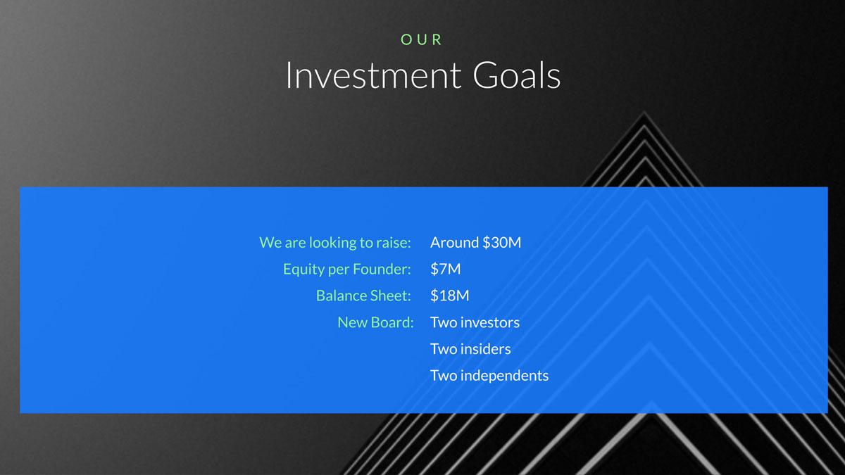 pitch deck outline - 9-Financial-Ask-Slide