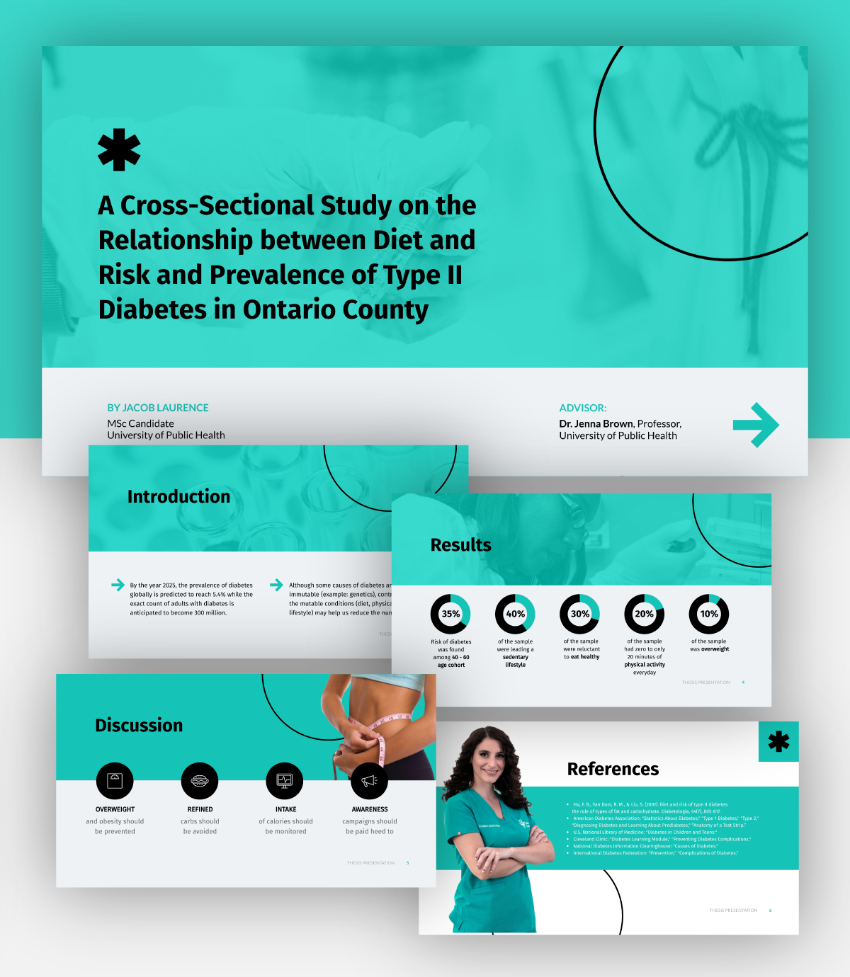 A presentation template available to customize in Visme.