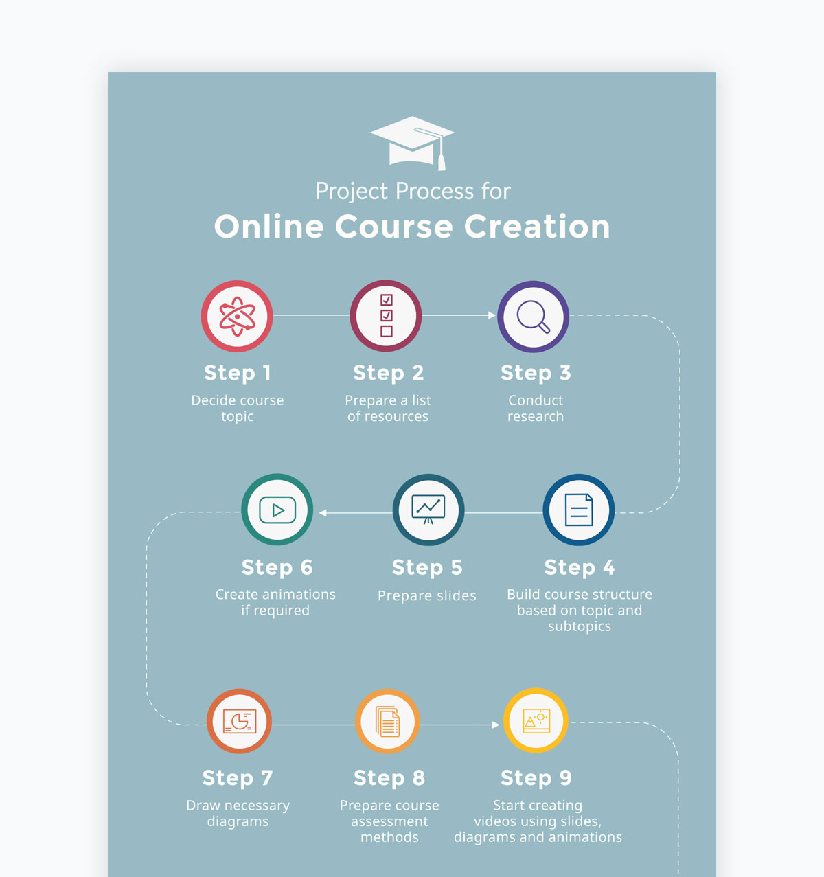 digital products - process infographic template to use in emails