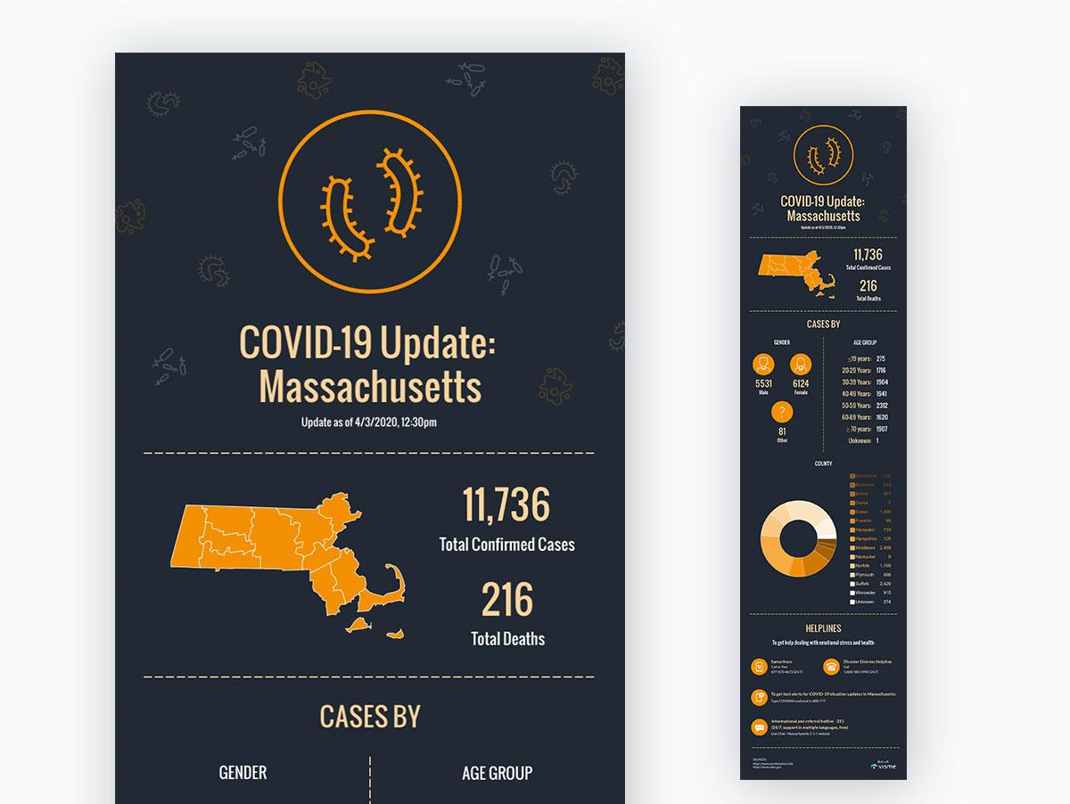 coronavirus templates - local covid-19 update