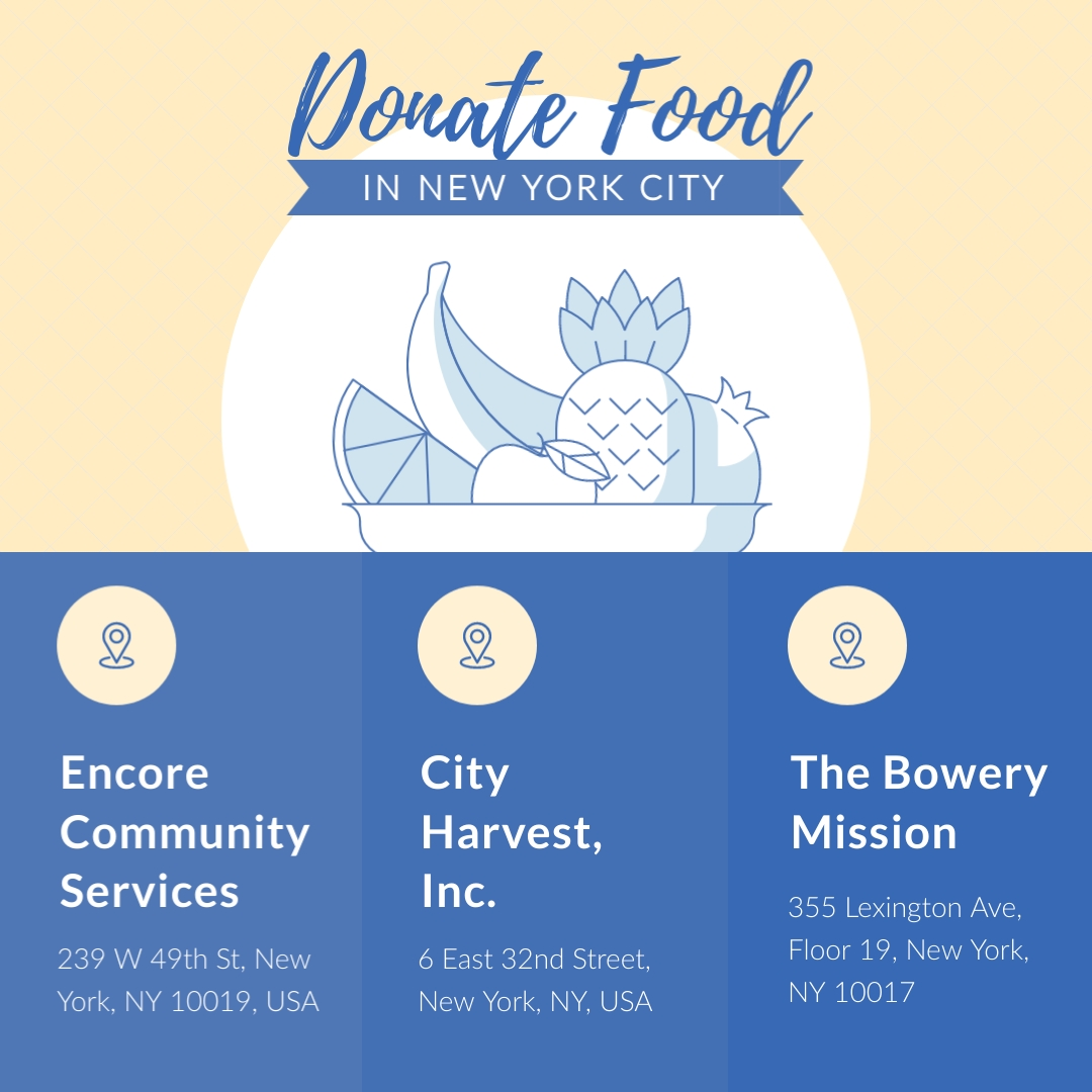 coronavirus templates - food donation centers