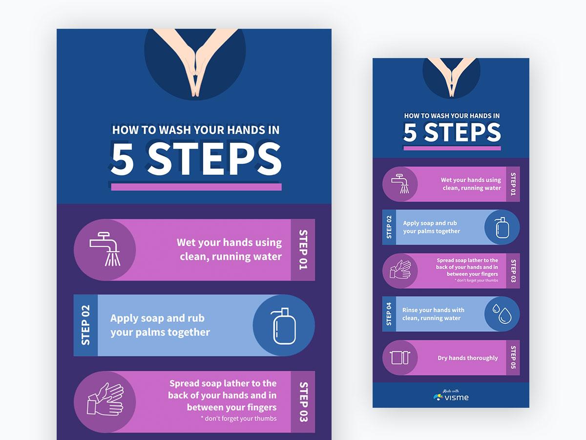coronavirus templates - how to wash your hands