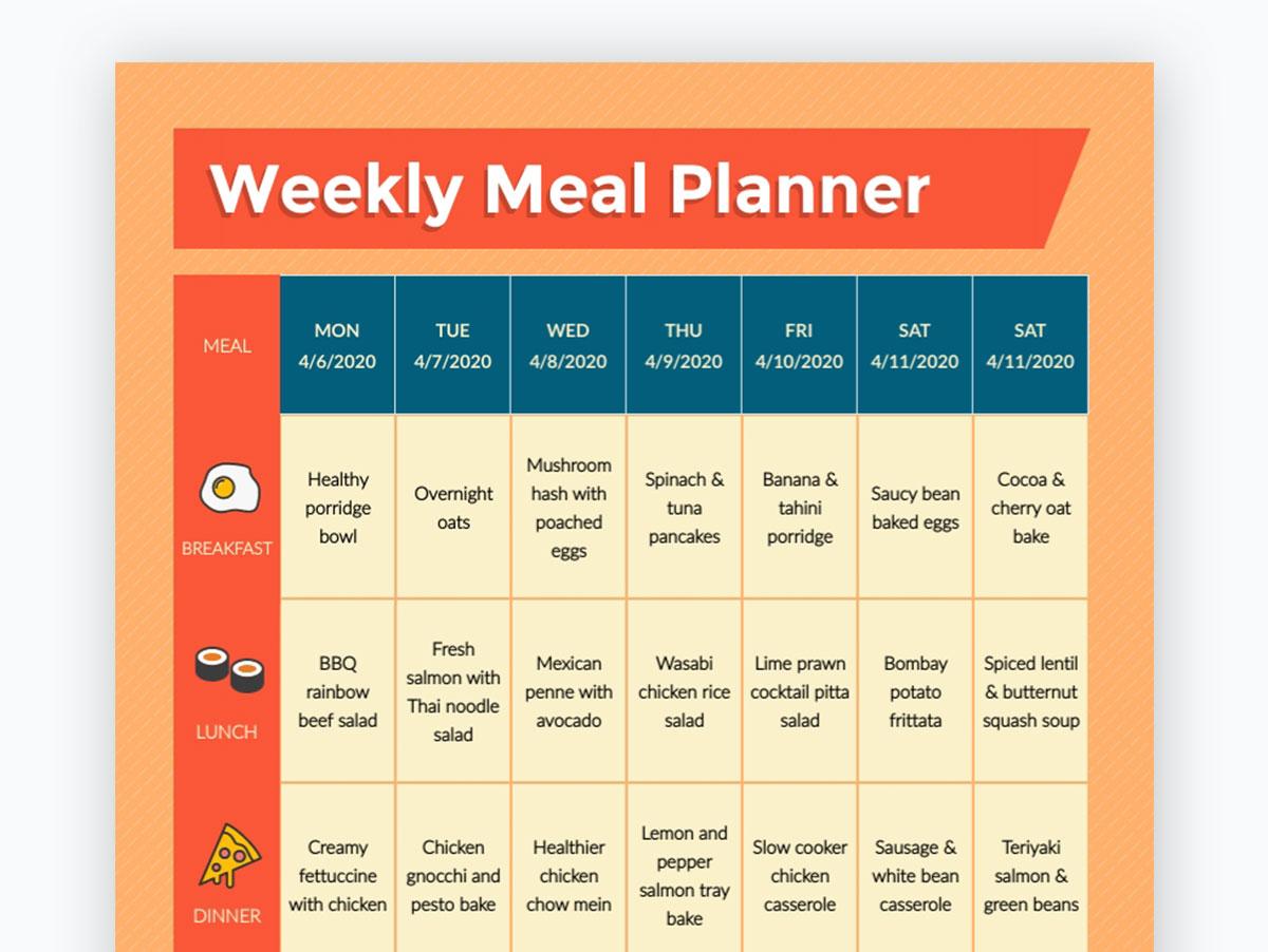 coronavirus templates - weekly meal planner