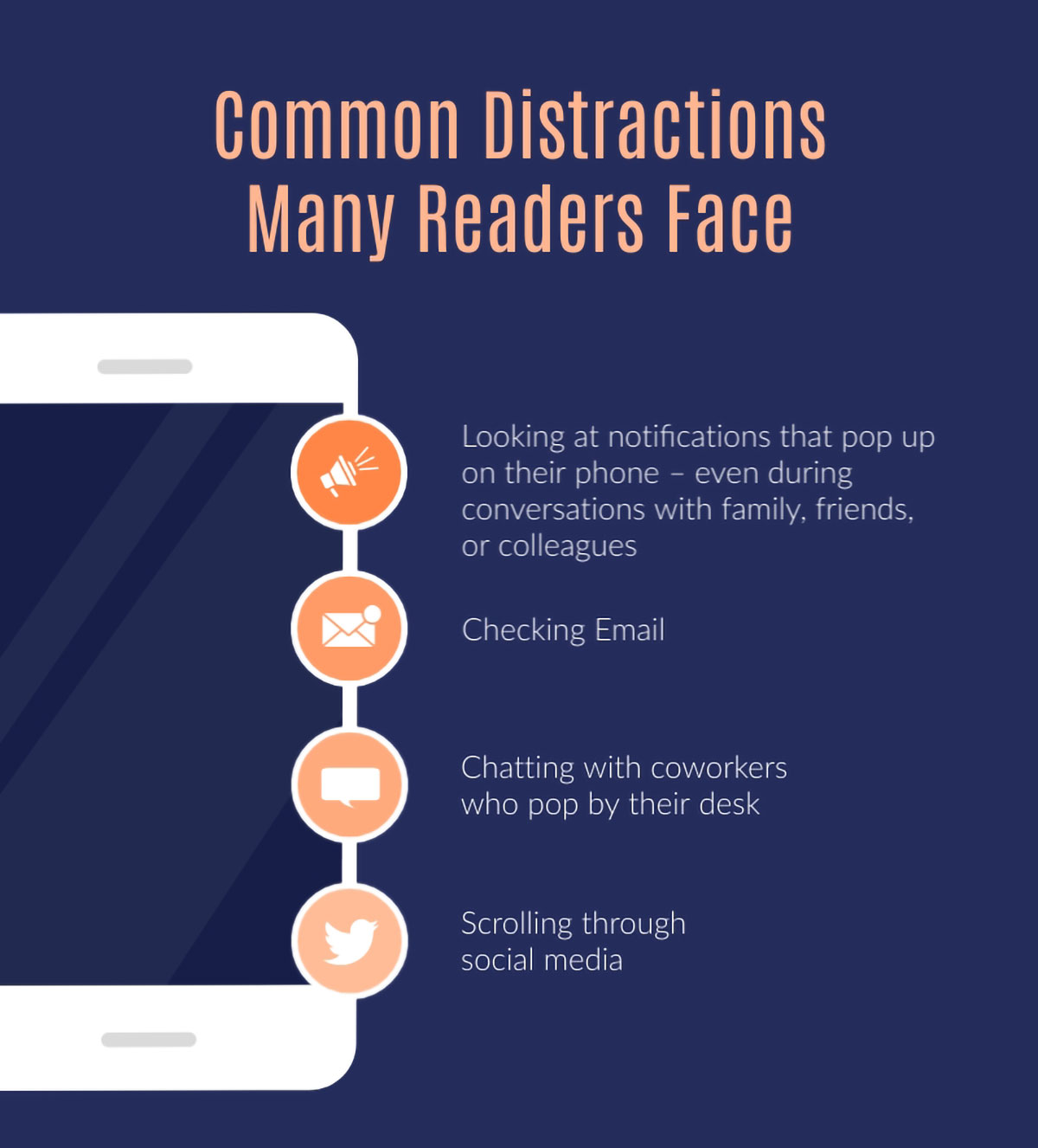 visual communication - common distractions infographic