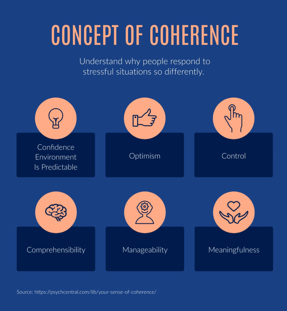 visual communication - concept of coherence