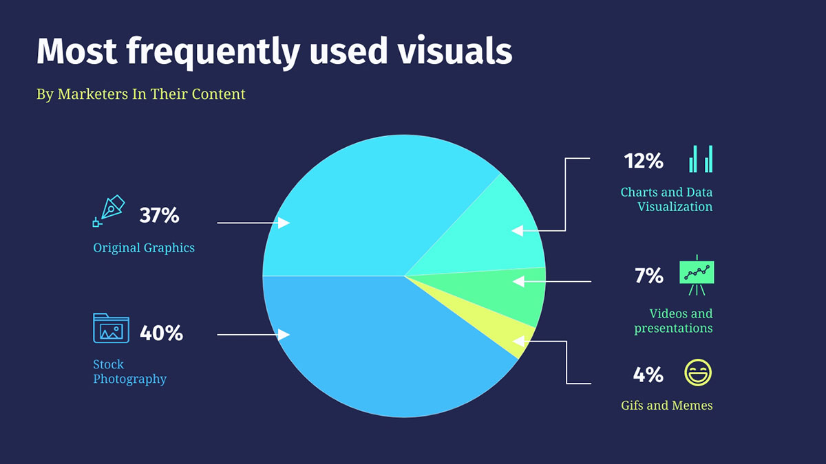 visual communication - charts and graphs