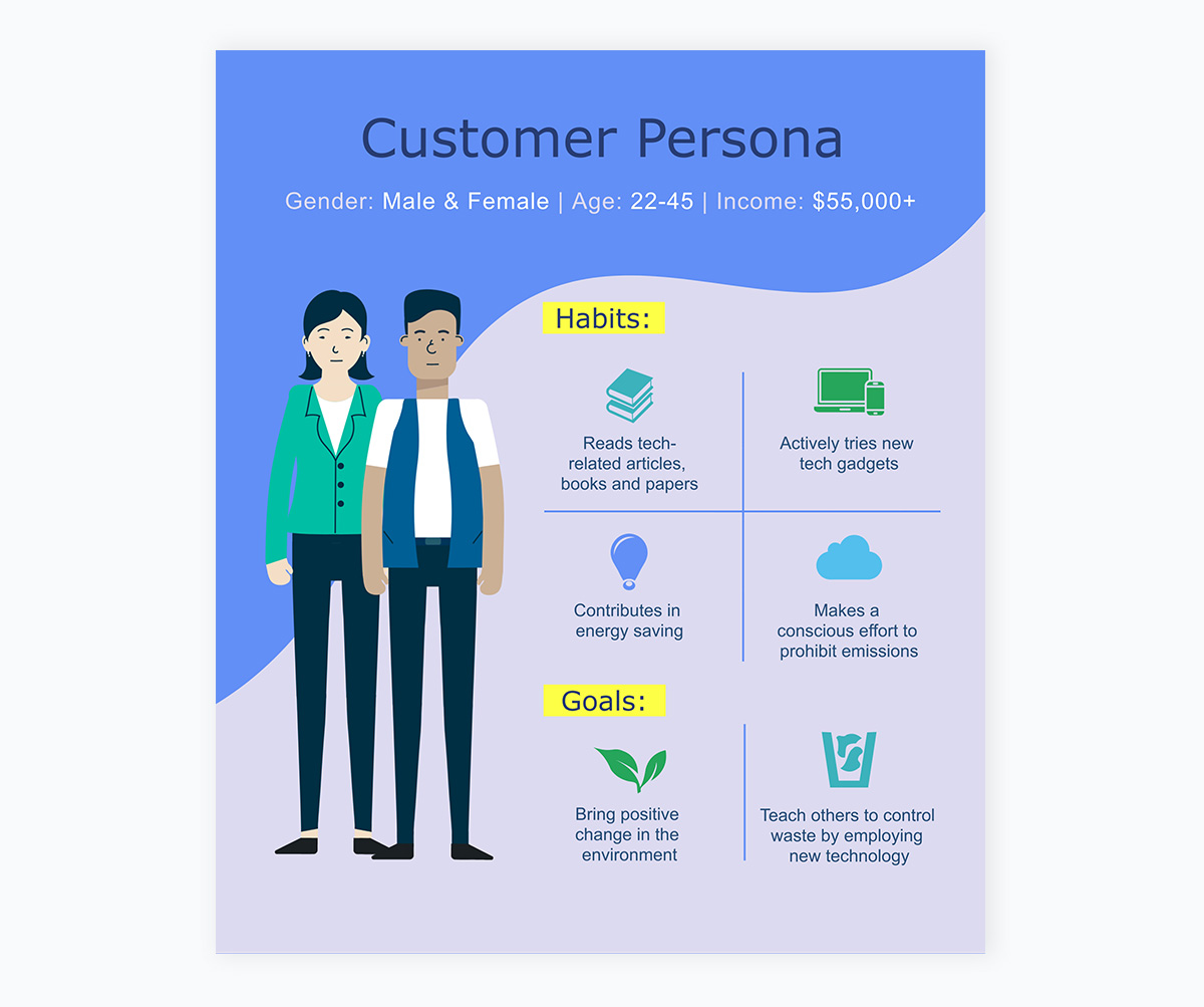 customer persona marketing plan