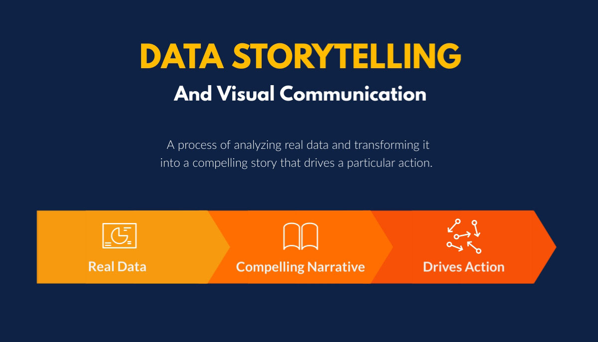 visual communication - what is data storytelling