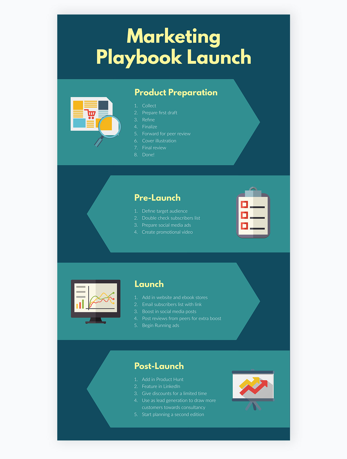 marketing plan launch infographic template