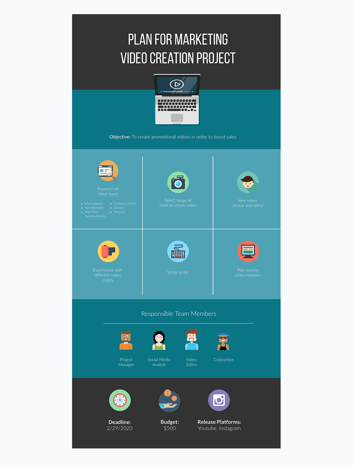 video marketing plan infographic template