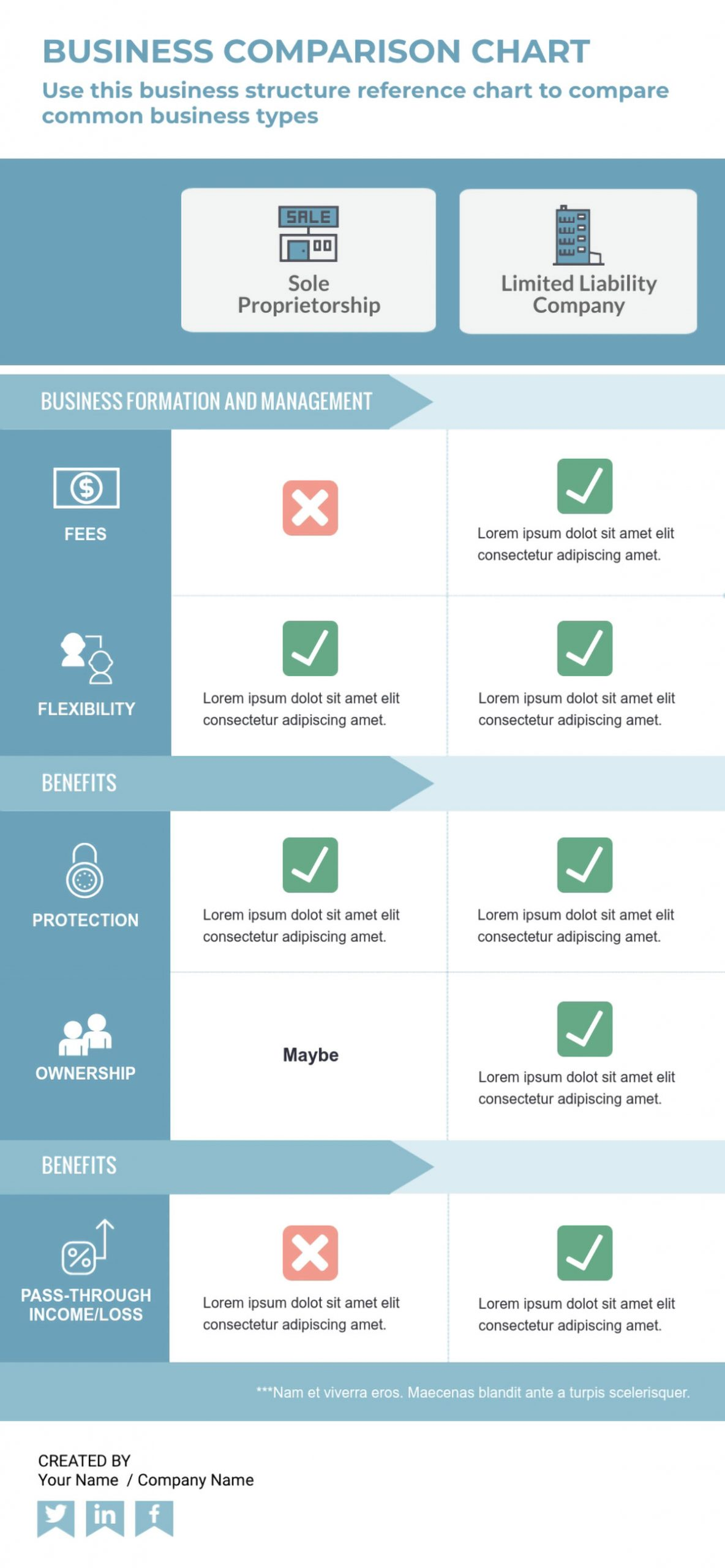 visual communication - comparison report template