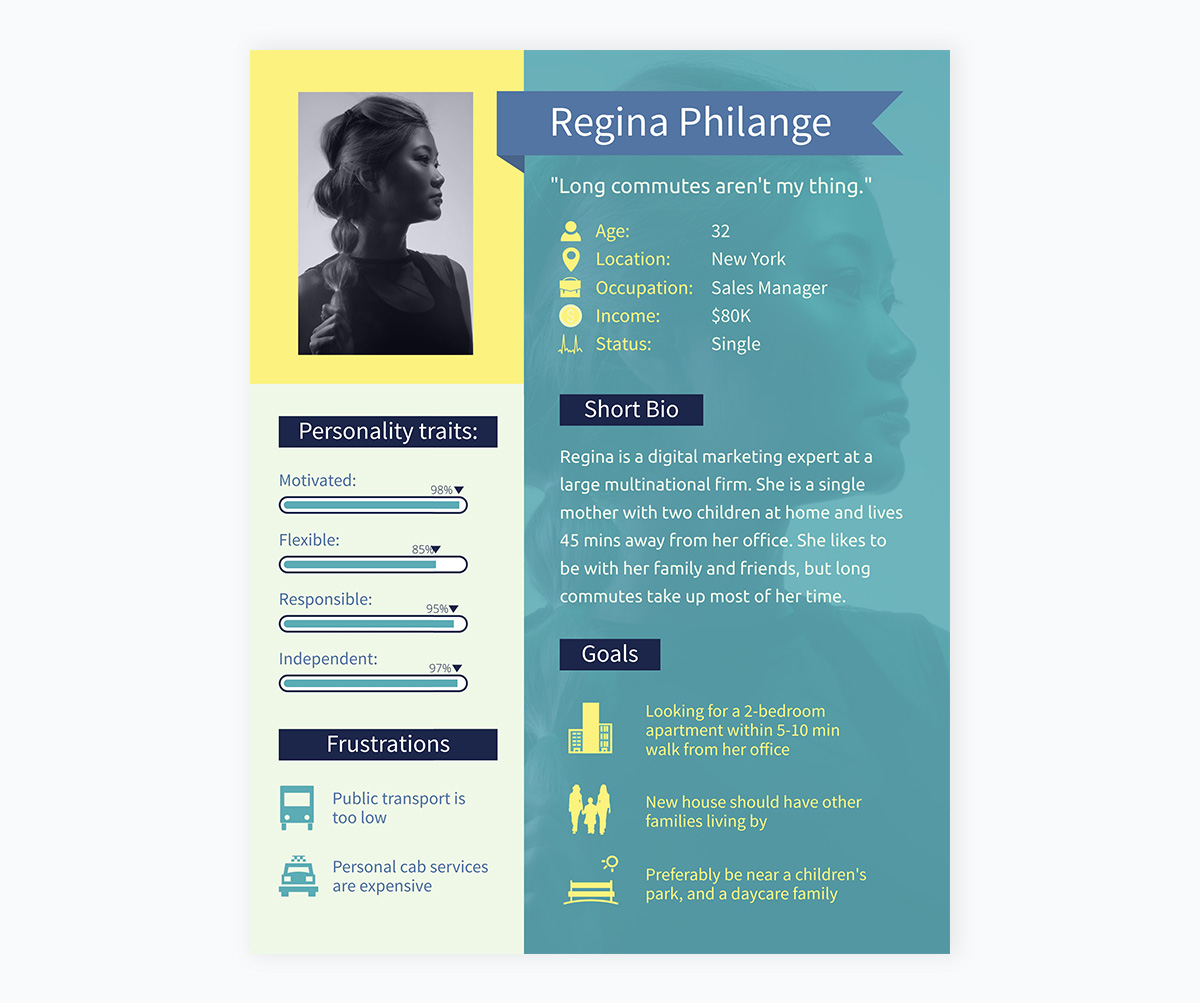 customer persona resume template marketing plan