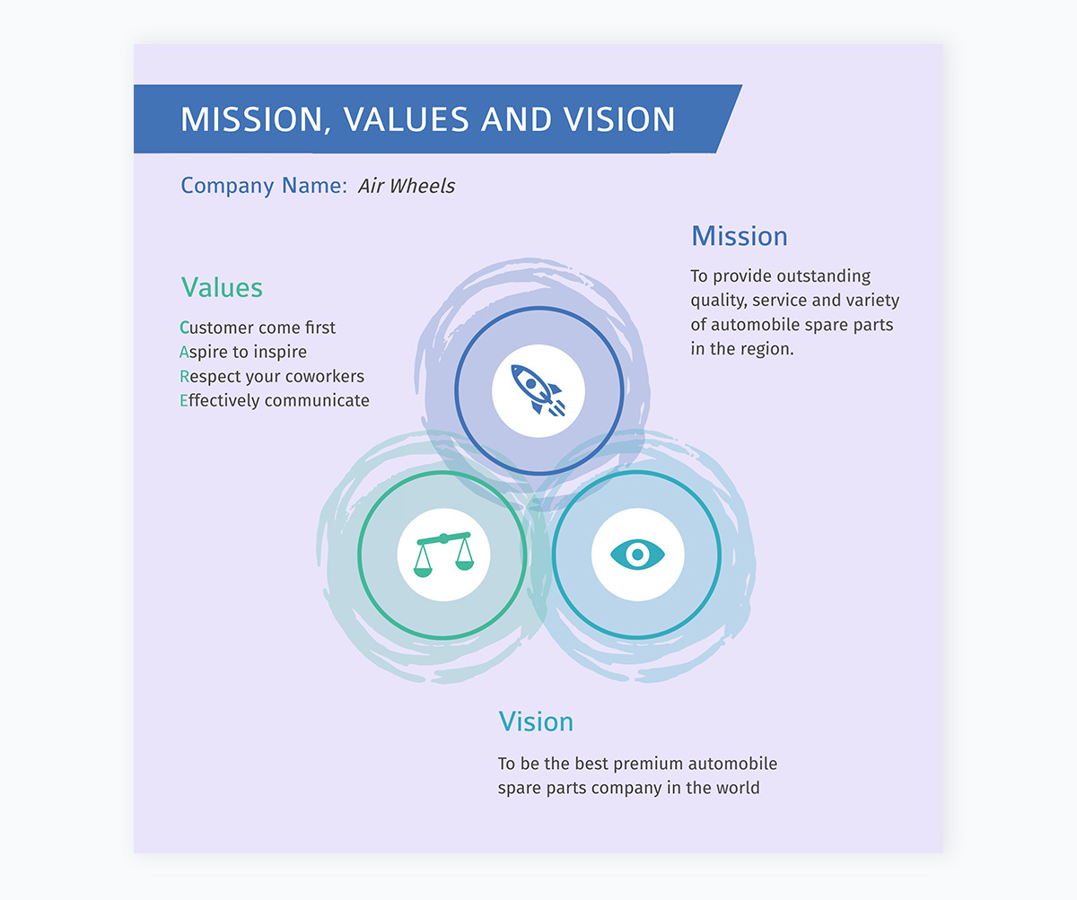 State-your-companys-mission-vision-and-values-ok