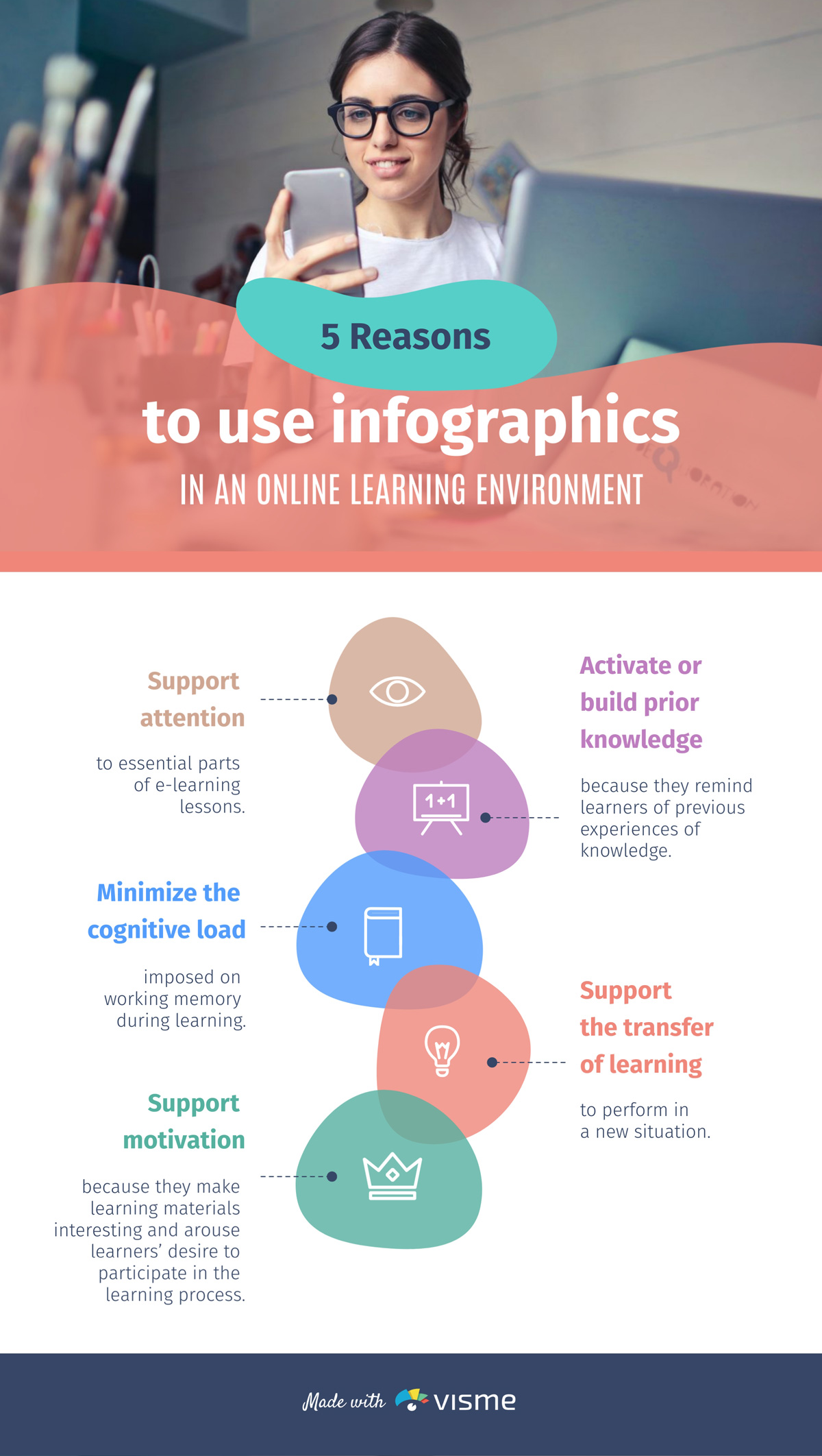 educational infographics - 5 reasons to use infographics