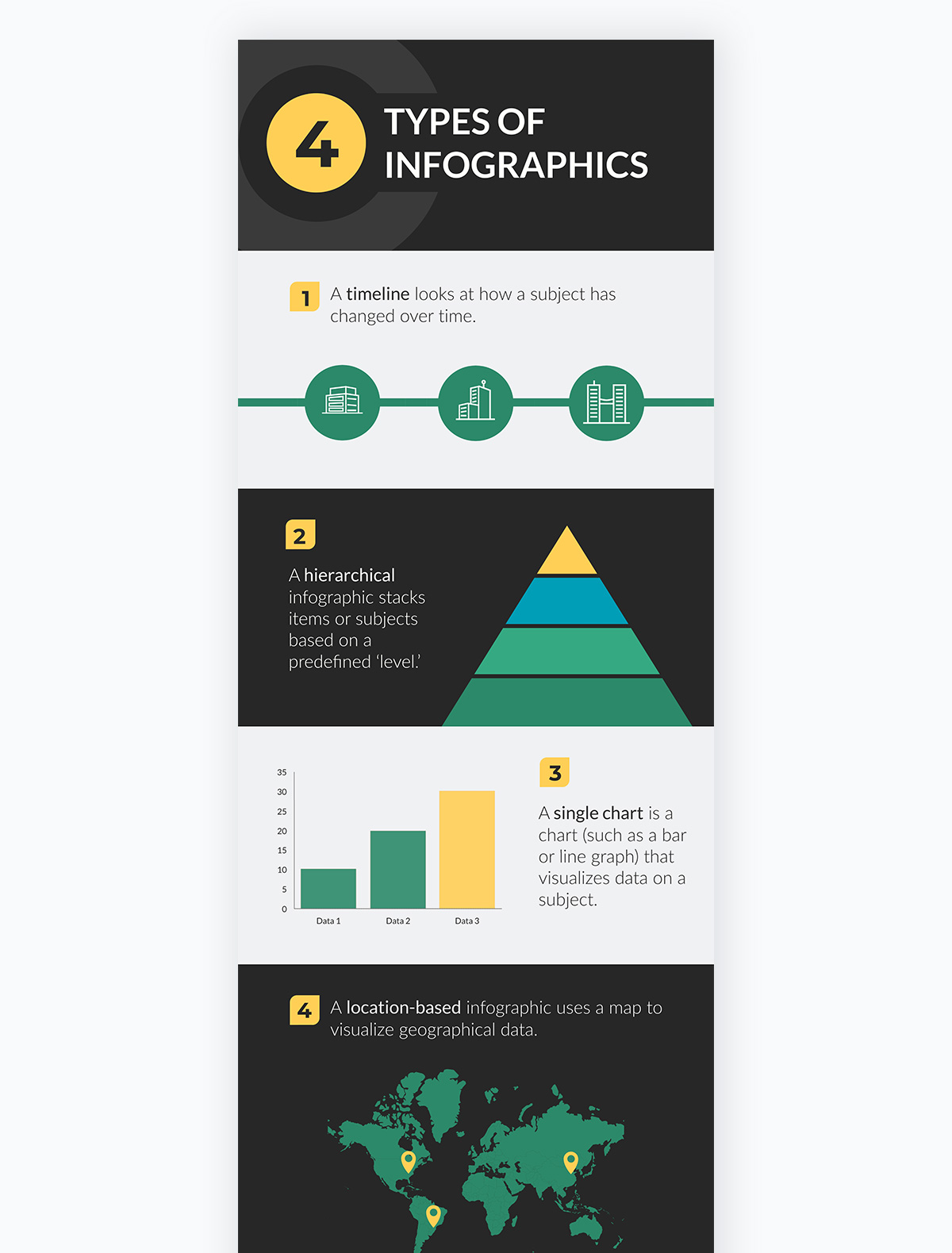 educational infographics - 4 types of infographics
