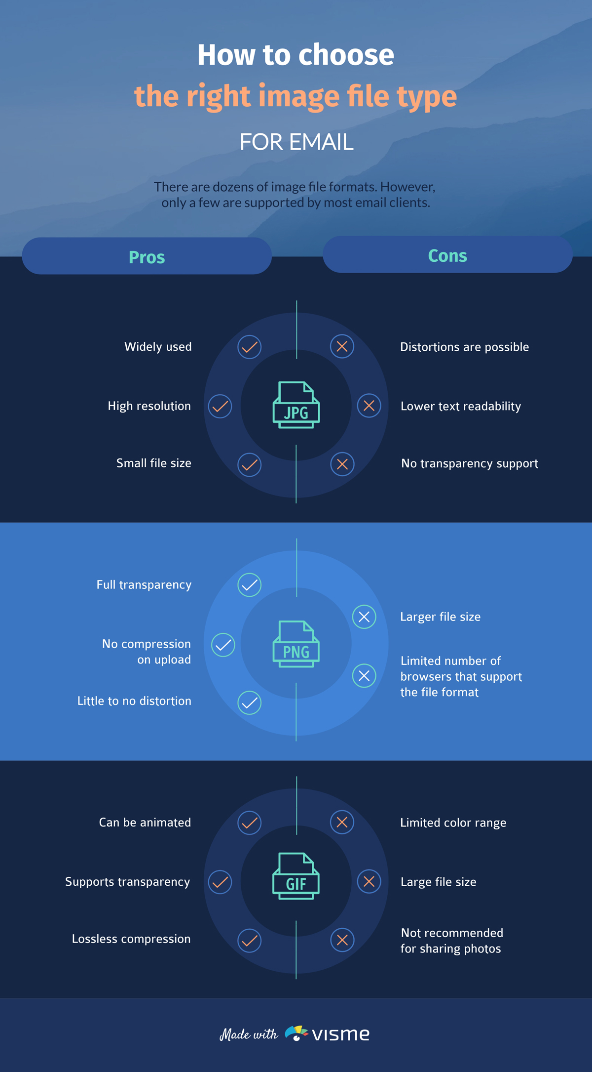 email images - image-file-type-infographic