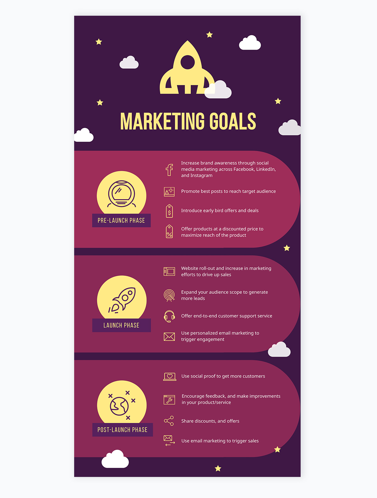 marketing plan goals infographic template