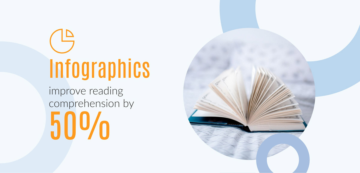infographic statistics - improve reading comprehension by 50%